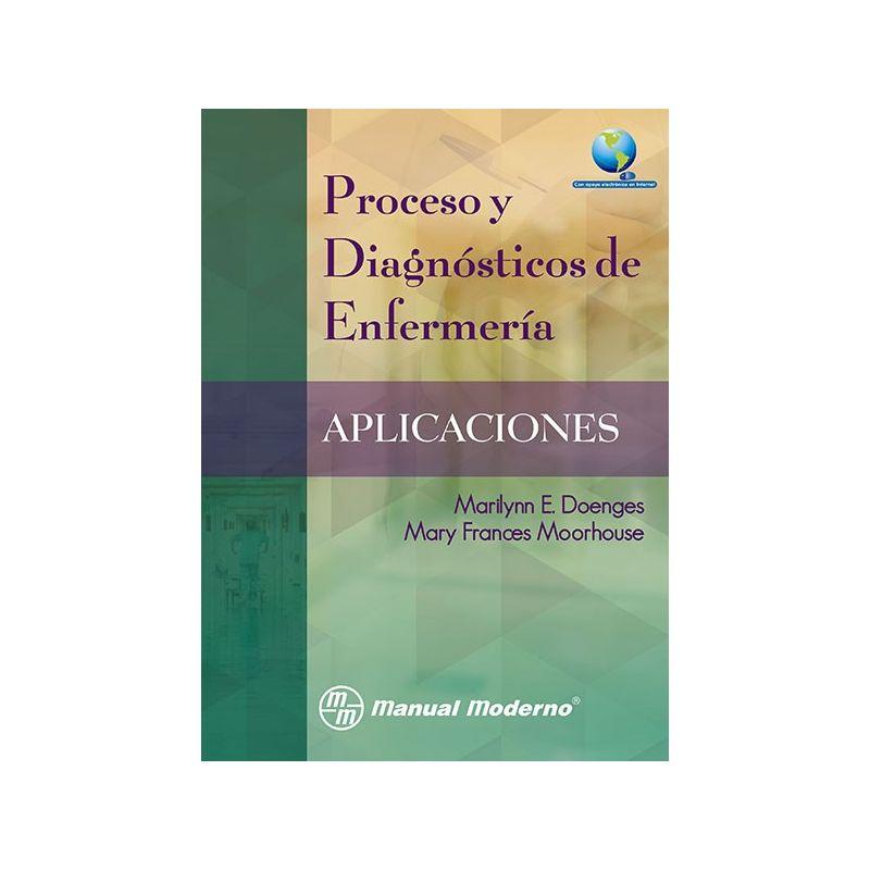 Proceso y diagnósticos de enfermería